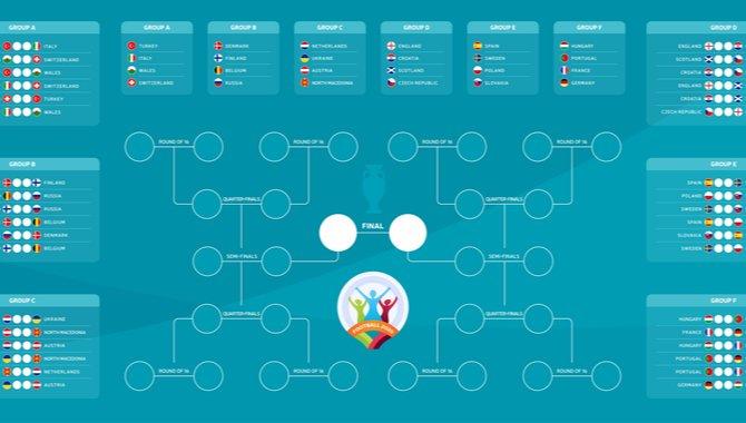 die spotlight sports group enthüllt das wettmaterial für die euro 2020